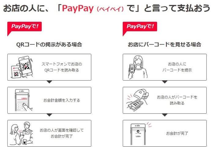 PayPay支払い方法
